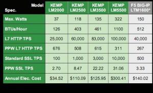 KEMP Power Play - Vergleichsmatrix